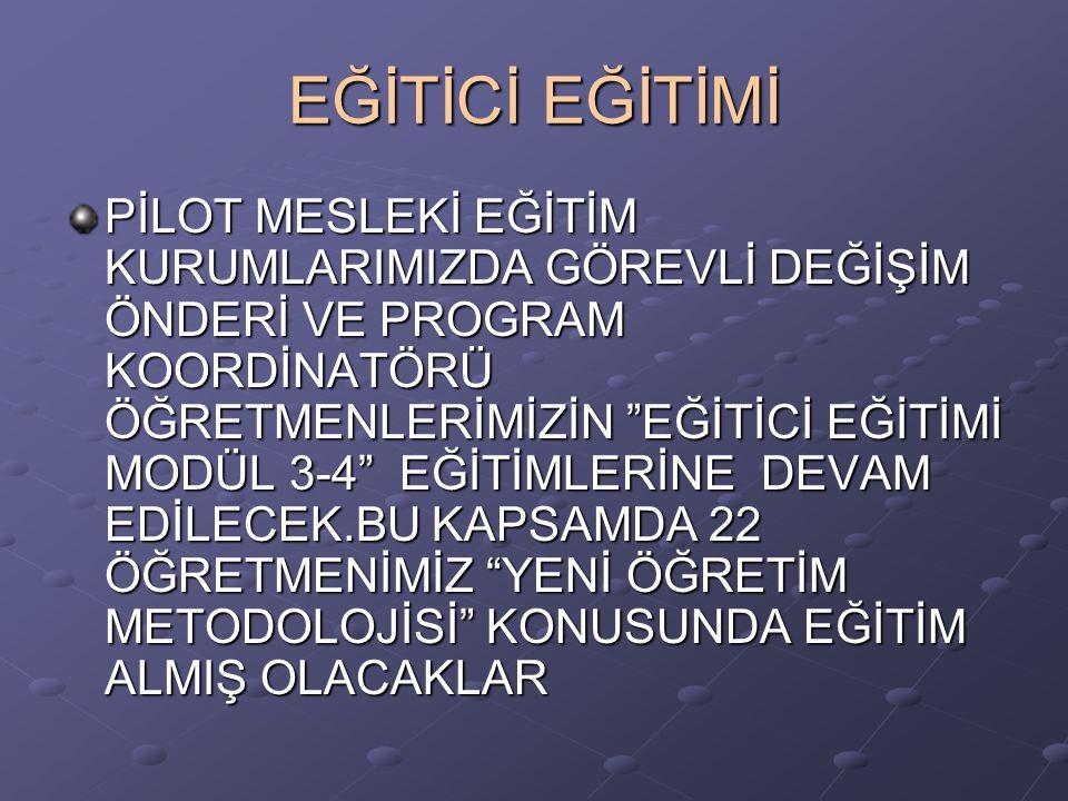 """EĞİTİCİ EĞİTİMİ PİLOT MESLEKİ EĞİTİM KURUMLARIMIZDA GÖREVLİ DEĞİŞİM ÖNDERİ VE PROGRAM KOORDİNATÖRÜ ÖĞRETMENLERİMİZİN """"EĞİTİCİ EĞİTİMİ MODÜL 3-4"""" EĞİTİ"""