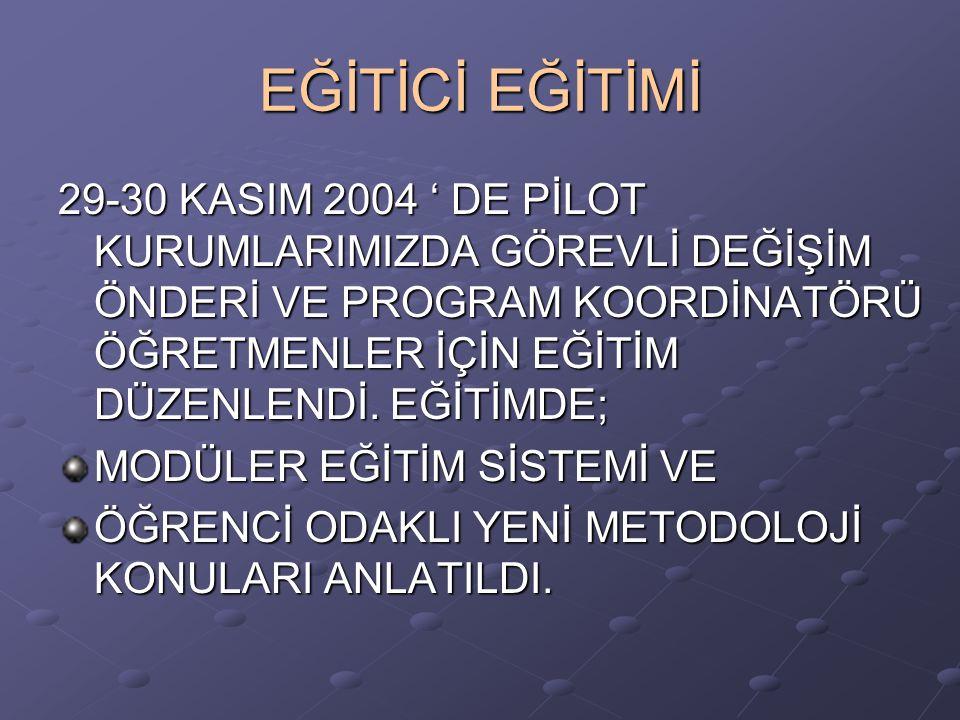 EĞİTİCİ EĞİTİMİ 29-30 KASIM 2004 ' DE PİLOT KURUMLARIMIZDA GÖREVLİ DEĞİŞİM ÖNDERİ VE PROGRAM KOORDİNATÖRÜ ÖĞRETMENLER İÇİN EĞİTİM DÜZENLENDİ. EĞİTİMDE