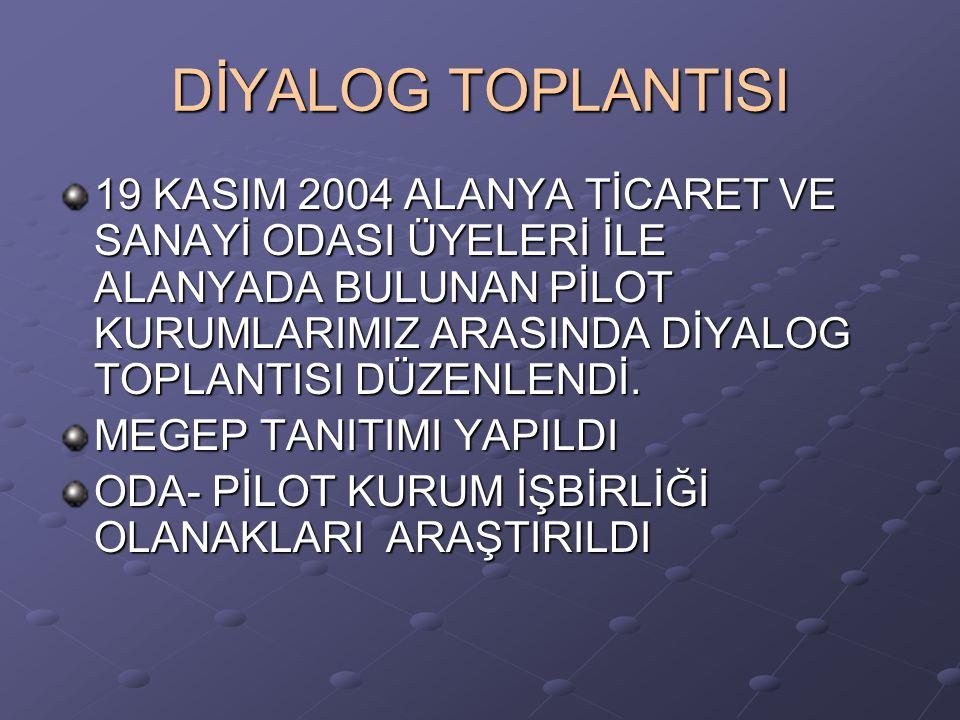 ANTALYA I.STK (SİVİL TOPLUM KURULUŞLARI TOPLANTISI) ANTALYA I.