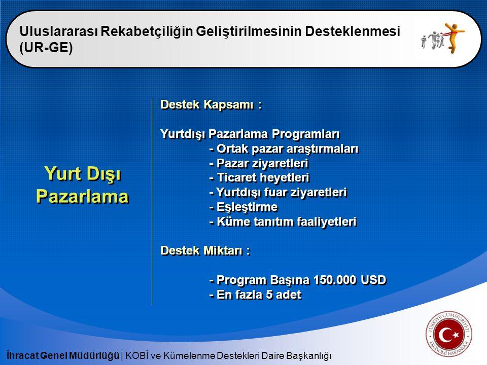 İhracat Genel Müdürlüğü   KOBİ ve Kümelenme Destekleri Daire Başkanlığı Uluslararası Rekabetçiliğin Geliştirilmesinin Desteklenmesi (UR-GE) Alım Heyeti Program Başına 100.000 USD En fazla 10 adet Program Başına 100.000 USD En fazla 10 adet