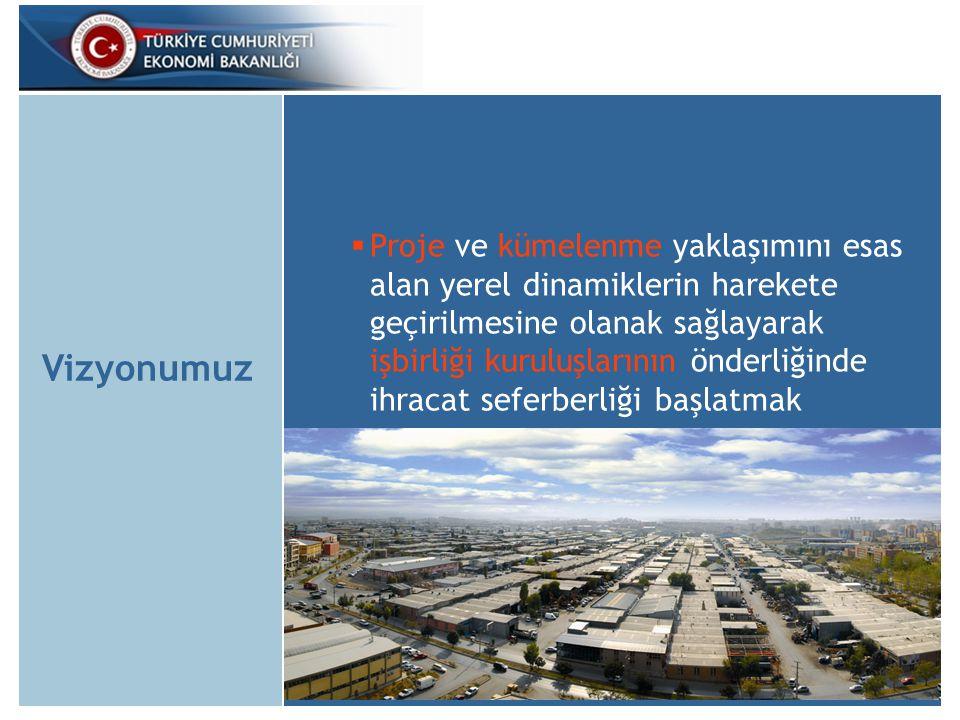 Teşekkürler… İhracat Genel Müdürlüğü Kobi ve Kümelenme Destekleri Dairesi Şube Müdürü M.Emrah SAZAK Tel : 0-312-2047723 E-posta : sazake@ekonomi.gov.tr