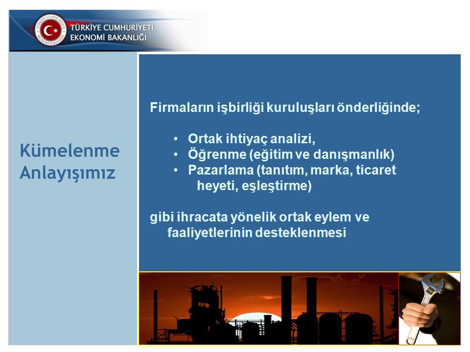 Bireysel Danışmanlık Programları Başvuru Mercii : Ekonomi Bakanlığı Hedef Grup : Proje Bazlı Programa Katılan Şirketler Destek Oranı : %70 (Maks.