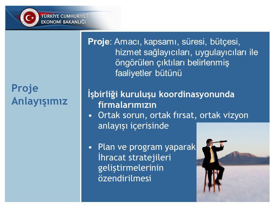 Uluslararası Rekabetçiliğin Geliştirilmesinin Desteklenmesi (UR-GE) Başvuru Mercii : Ekonomi Bakanlığı Nihai Mercii : Proje Değerlendirme Komisyonu Hedef Kitle: İşbirliği Kuruluşları (Şirketler) Destek Oranı : % 75