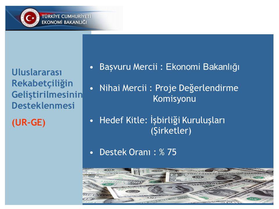 Pazara Giriş Desteği (Kuruluşlar) Destek Oranı : % 50 (Maks 300.000 USD) Destek Kapsamı : Ulaşım Giderleri Konaklama Giderleri Tanıtım - Organizasyon Giderleri