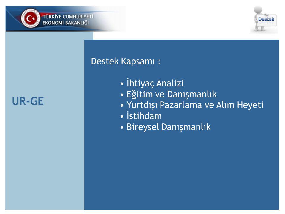 Sektörel Ticaret Heyeti ve Alım Heyeti Programları Desteği Başvuru Mercii : Ekonomi Bakanlığı Hedef Kitle : İşbirliği Kuruluşları Destek Oranı : % 50 (Maks 150.000 USD)