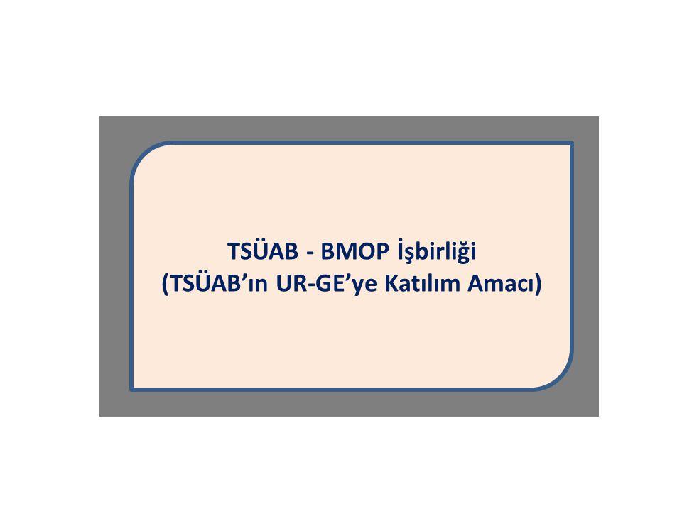 TSÜAB - BMOP İşbirliği (TSÜAB'ın UR-GE'ye Katılım Amacı)