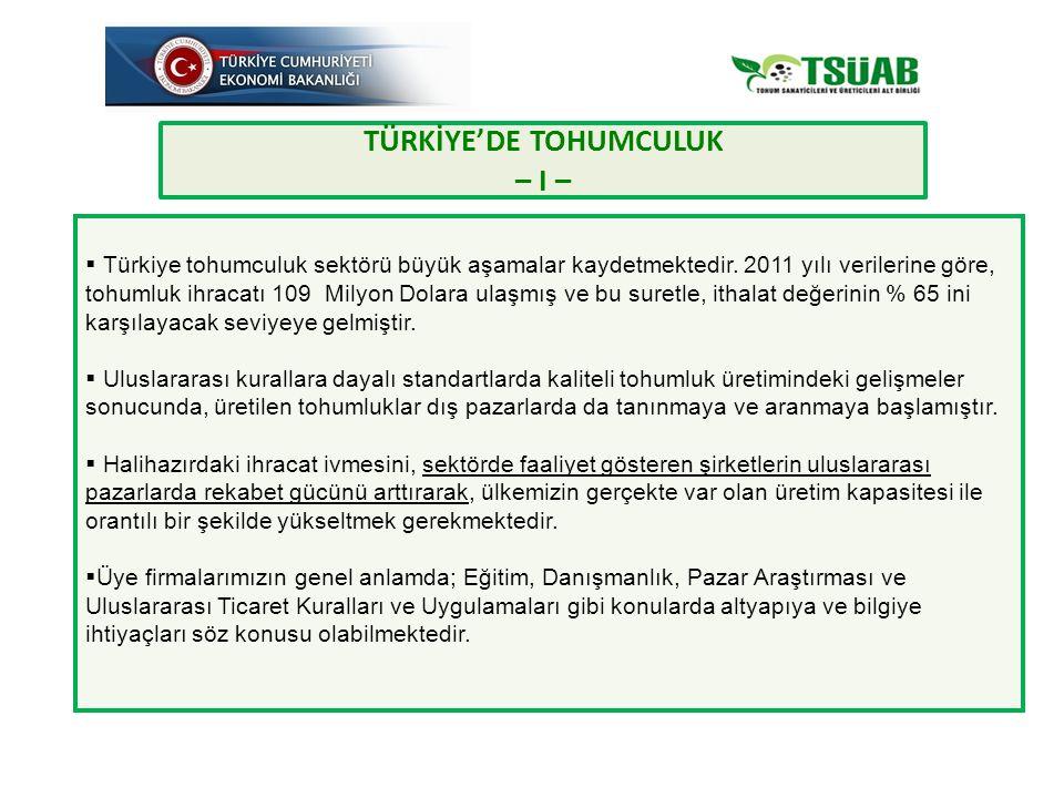  Türkiye tohumculuk sektörü büyük aşamalar kaydetmektedir. 2011 yılı verilerine göre, tohumluk ihracatı 109 Milyon Dolara ulaşmış ve bu suretle, itha