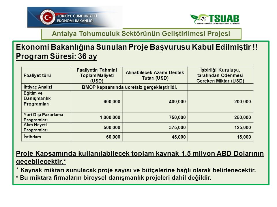 Antalya Tohumculuk Sektörünün Geliştirilmesi Projesi Ekonomi Bakanlığına Sunulan Proje Başvurusu Kabul Edilmiştir !! Program Süresi: 36 ay Proje Kapsa