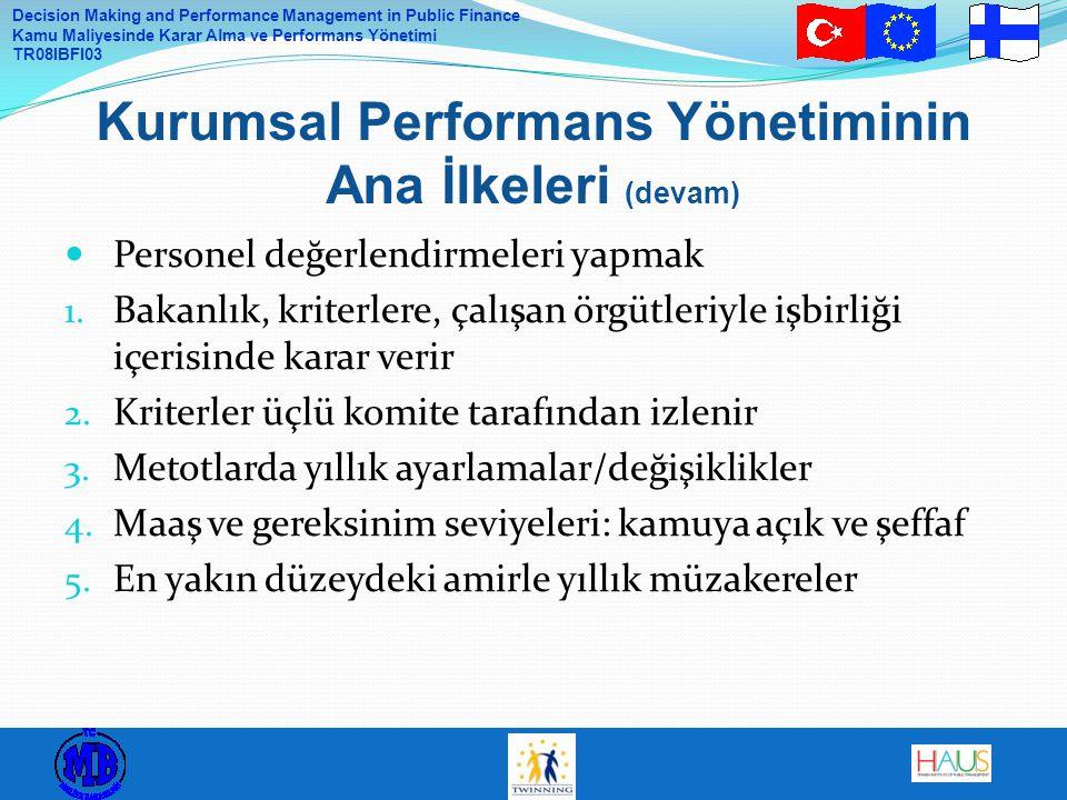Decision Making and Performance Management in Public Finance Kamu Maliyesinde Karar Alma ve Performans Yönetimi TR08IBFI03 Kurumsal Performans Yönetiminin Ana İlkeleri (devam) Personel değerlendirmeleri yapmak 1.