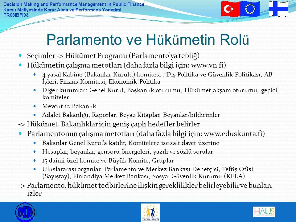 Decision Making and Performance Management in Public Finance Kamu Maliyesinde Karar Alma ve Performans Yönetimi TR08IBFI03 Seçimler -> Hükümet Programı (Parlamento'ya tebliğ) Hükümetin çalışma metotları (daha fazla bilgi için: www.vn.fi) 4 yasal Kabine (Bakanlar Kurulu) komitesi : Dış Politika ve Güvenlik Politikası, AB İşleri, Finans Komitesi, Ekonomik Politika Diğer kurumlar: Genel Kurul, Başkanlık oturumu, Hükümet akşam oturumu, geçici komiteler Mevcut 12 Bakanlık Adalet Bakanlığı, Raporlar, Beyaz Kitaplar, Beyanlar/bildirimler -> Hükümet, Bakanlıklar için geniş çaplı hedefler belirler Parlamentonun çalışma metotları (daha fazla bilgi için: www.eduskunta.fi) Bakanlar Genel Kurul'a katılır, Komitelere ise salt davet üzerine Hesaplar, beyanlar, gensoru önergeleri, yazılı ve sözlü sorular 15 daimi özel komite ve Büyük Komite; Gruplar Uluslararası organlar, Parlamento ve Merkez Bankası Denetçisi, Teftiş Ofisi (Sayıştay), Finlandiya Merkez Bankası, Sosyal Güvenlik Kurumu (KELA) -> Parlamento, hükümet tedbirlerine ilişkin gereklilikler belirleyebilir ve bunları izler Parlamento ve H ü k ü metin Rol ü