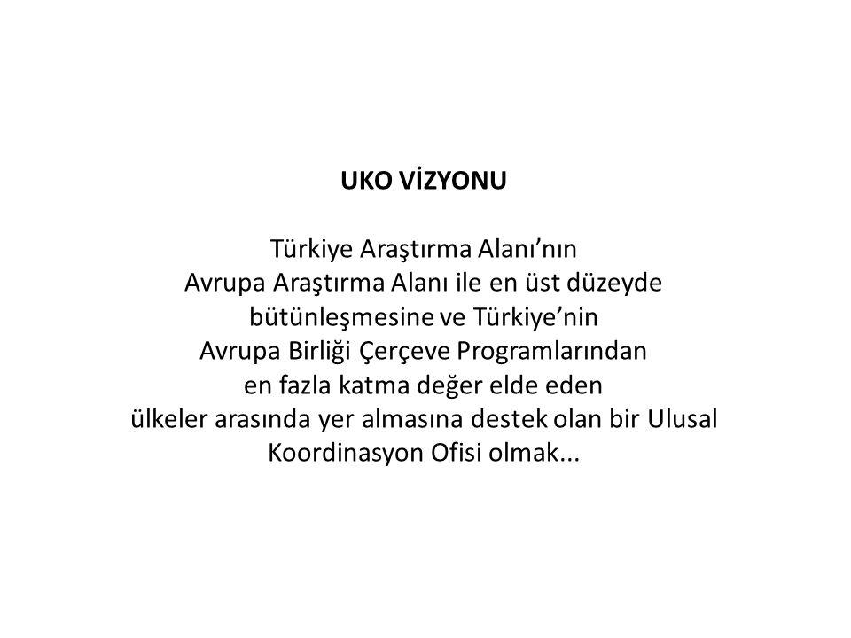 UKO VİZYONU Türkiye Araştırma Alanı'nın Avrupa Araştırma Alanı ile en üst düzeyde bütünleşmesine ve Türkiye'nin Avrupa Birliği Çerçeve Programlarından