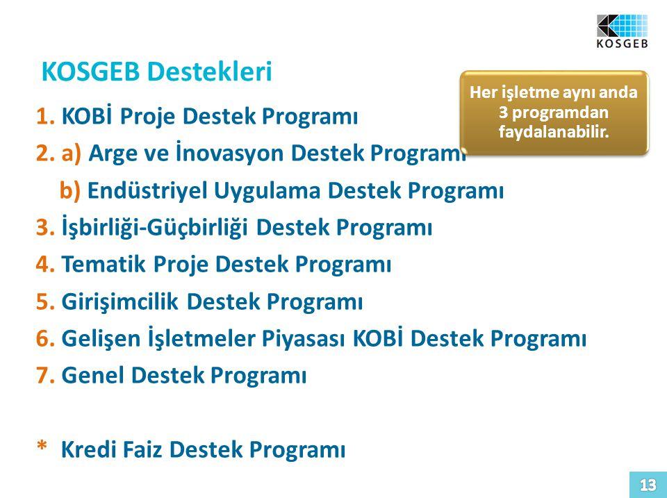 KOSGEB Destekleri 1. KOBİ Proje Destek Programı 2. a) Arge ve İnovasyon Destek Programı b) Endüstriyel Uygulama Destek Programı 3. İşbirliği-Güçbirliğ