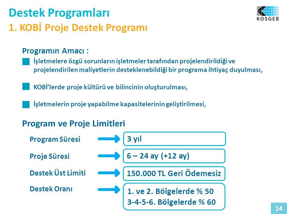 Destek Programları 1. KOBİ Proje Destek Programı Programın Amacı : İşletmelere özgü sorunların işletmeler tarafından projelendirildiği ve projelendiri