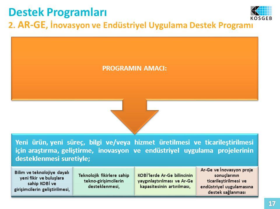 Destek Programları 2. AR-GE, İnovasyon ve Endüstriyel Uygulama Destek Programı Yeni ürün, yeni süreç, bilgi ve/veya hizmet üretilmesi ve ticarileştiri