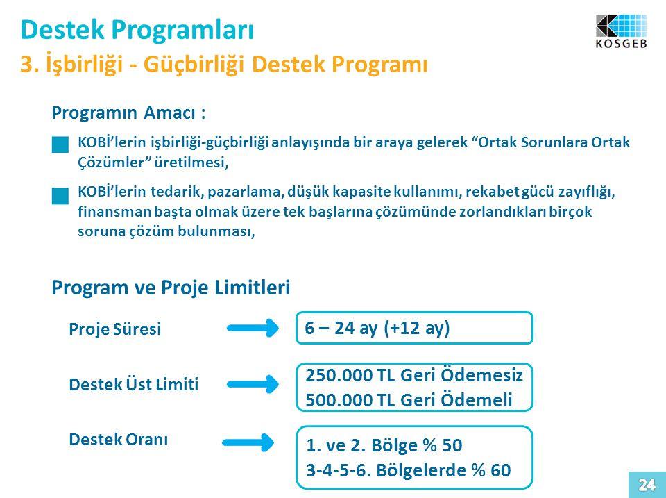 """Destek Programları 3. İşbirliği - Güçbirliği Destek Programı Programın Amacı : KOBİ'lerin işbirliği-güçbirliği anlayışında bir araya gelerek """"Ortak So"""