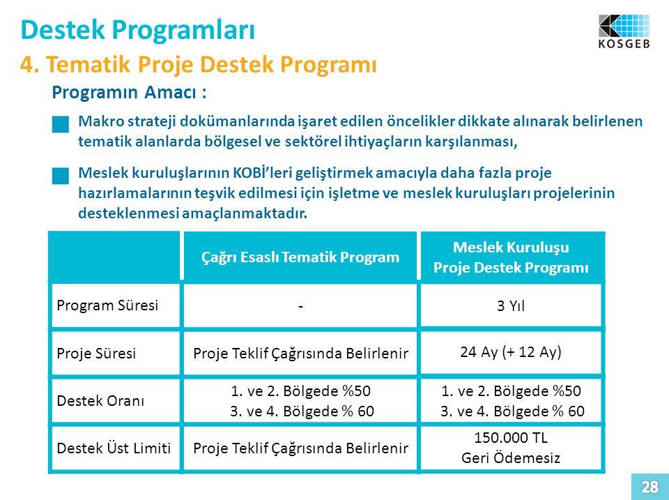Destek Programları 4. Tematik Proje Destek Programı Programın Amacı : Makro strateji dokümanlarında işaret edilen öncelikler dikkate alınarak belirlen