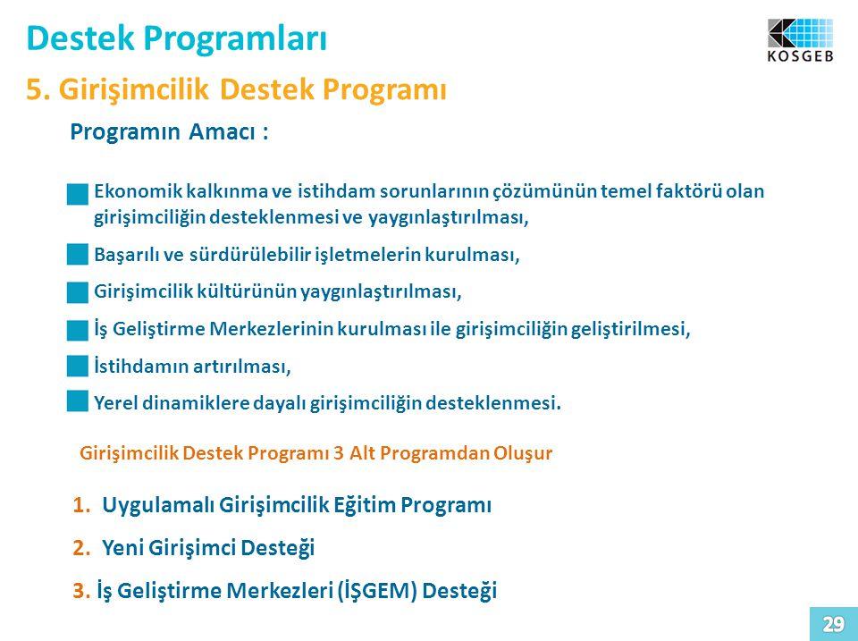 Destek Programları 5. Girişimcilik Destek Programı Programın Amacı : Ekonomik kalkınma ve istihdam sorunlarının çözümünün temel faktörü olan girişimci