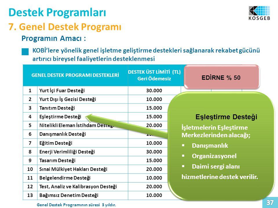 Destek Programları 7. Genel Destek Programı Programın Amacı : KOBİ'lere yönelik genel işletme geliştirme destekleri sağlanarak rekabet gücünü artırıcı