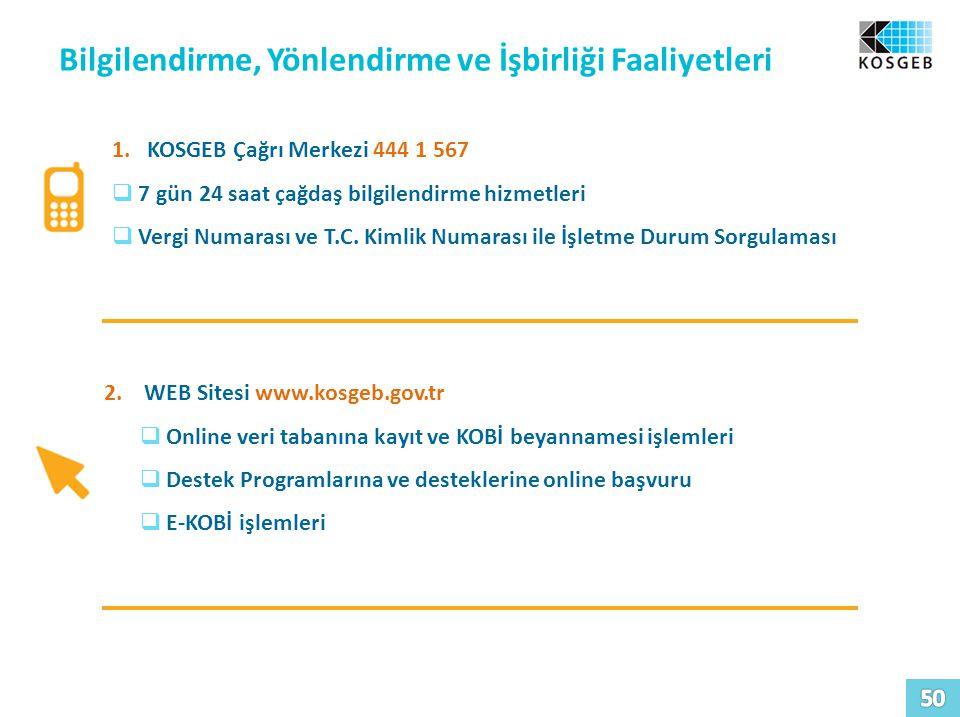 Bilgilendirme, Yönlendirme ve İşbirliği Faaliyetleri 1. KOSGEB Çağrı Merkezi 444 1 567  7 gün 24 saat çağdaş bilgilendirme hizmetleri  Vergi Numaras
