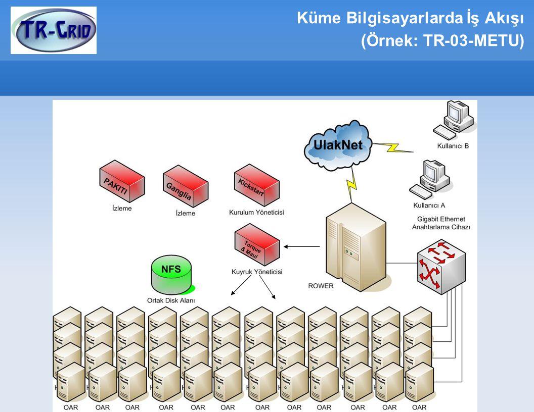 Küme Bilgisayarlarda İş Akışı (Örnek: TR-03-METU)
