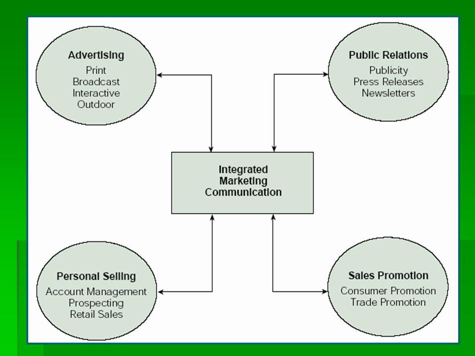Reklam etkinliğinin ölçülmesi  Reklamın bir çok etkisi uzun dönemde ortaya çıkar.
