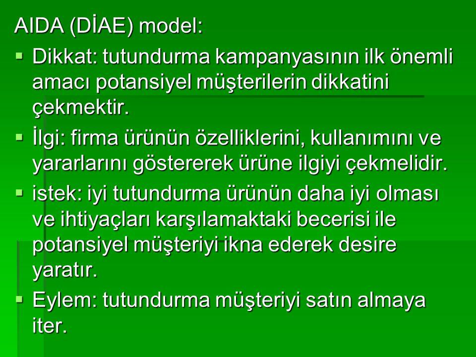 AIDA (DİAE) model:  Dikkat: tutundurma kampanyasının ilk önemli amacı potansiyel müşterilerin dikkatini çekmektir.
