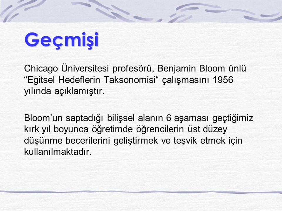 """Geçmişi Chicago Üniversitesi profesörü, Benjamin Bloom ünlü """"Eğitsel Hedeflerin Taksonomisi"""" çalışmasını 1956 yılında açıklamıştır. Bloom'un saptadığı"""