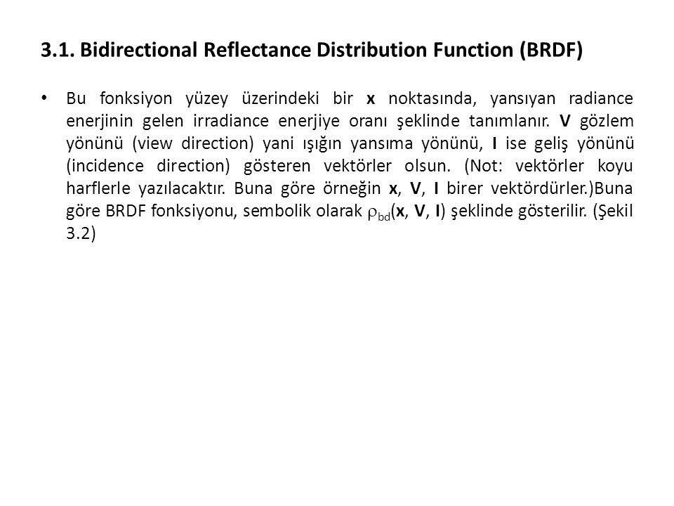 3.1. Bidirectional Reflectance Distribution Function (BRDF) Bu fonksiyon yüzey üzerindeki bir x noktasında, yansıyan radiance enerjinin gelen irradian