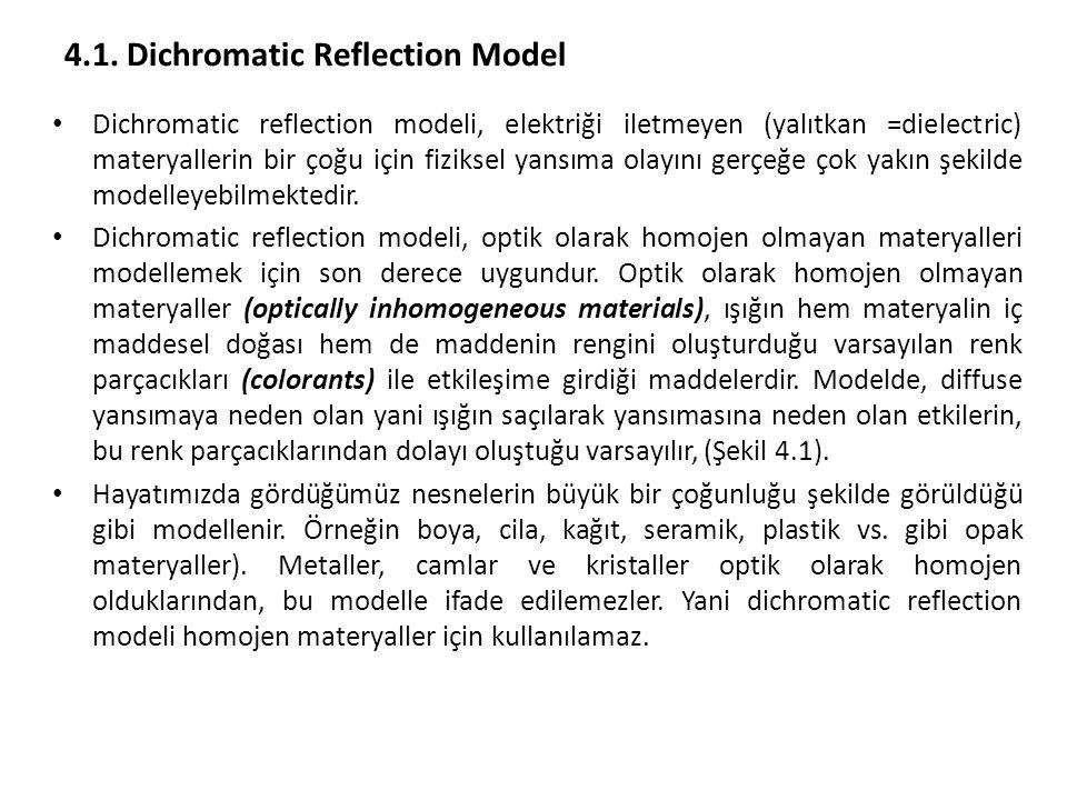 4.1. Dichromatic Reflection Model Dichromatic reflection modeli, elektriği iletmeyen (yalıtkan =dielectric) materyallerin bir çoğu için fiziksel yansı
