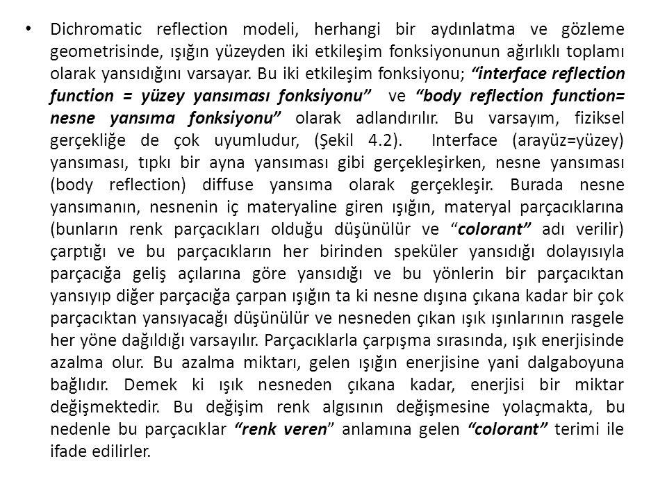 Dichromatic reflection modeli, herhangi bir aydınlatma ve gözleme geometrisinde, ışığın yüzeyden iki etkileşim fonksiyonunun ağırlıklı toplamı olarak