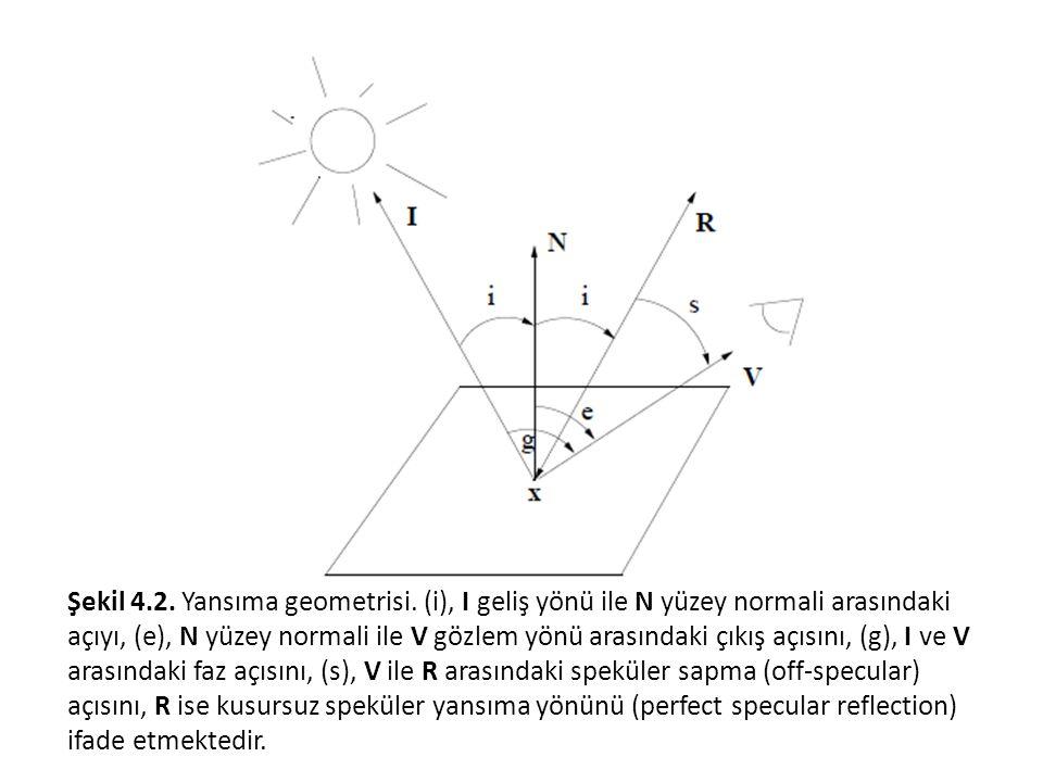 Şekil 4.2. Yansıma geometrisi. (i), I geliş yönü ile N yüzey normali arasındaki açıyı, (e), N yüzey normali ile V gözlem yönü arasındaki çıkış açısını