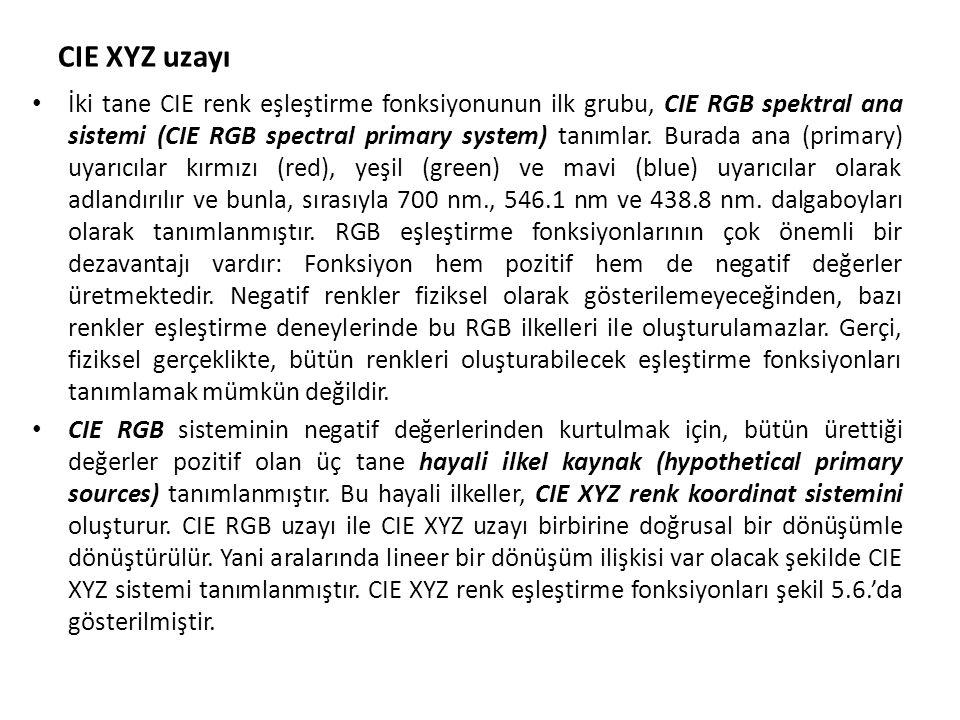 CIE XYZ uzayı İki tane CIE renk eşleştirme fonksiyonunun ilk grubu, CIE RGB spektral ana sistemi (CIE RGB spectral primary system) tanımlar. Burada an
