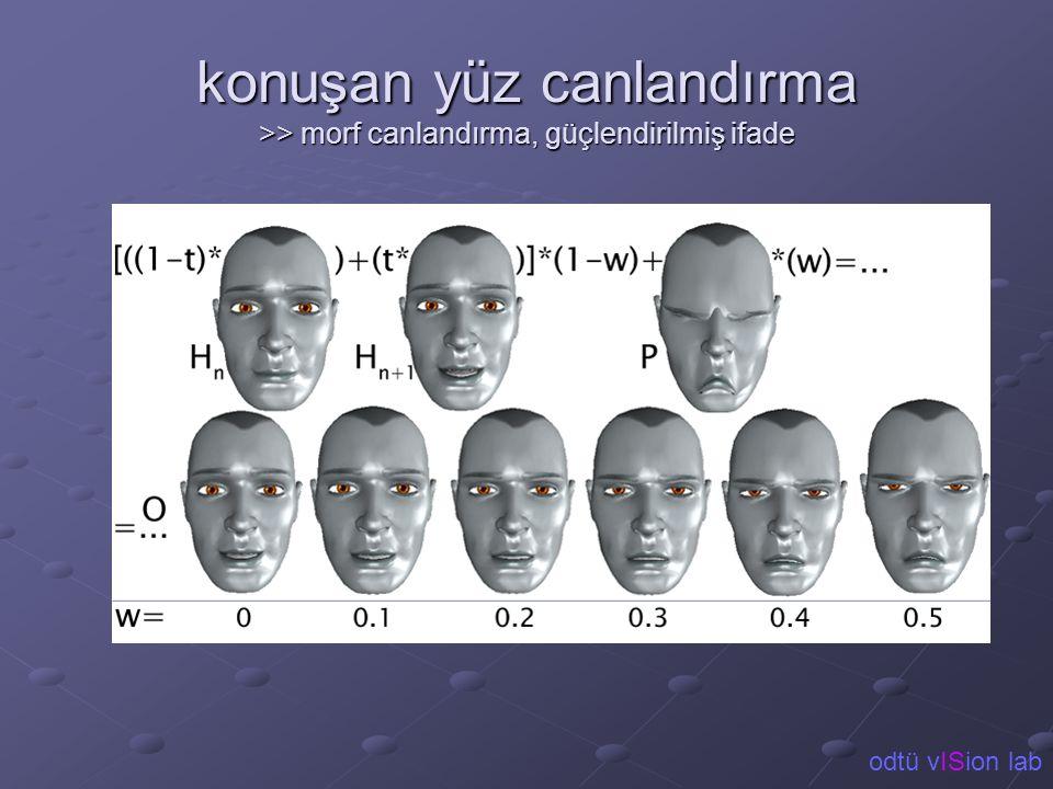 konuşan yüz canlandırma >> morf canlandırma, güçlendirilmiş ifade odtü vISion lab