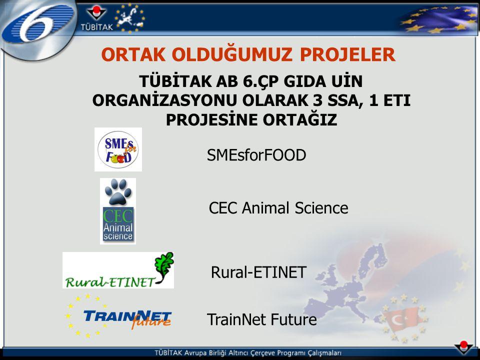 ORTAK OLDUĞUMUZ PROJELER TÜBİTAK AB 6.ÇP GIDA UİN ORGANİZASYONU OLARAK 3 SSA, 1 ETI PROJESİNE ORTAĞIZ SMEsforFOOD CEC Animal Science Rural-ETINET TrainNet Future