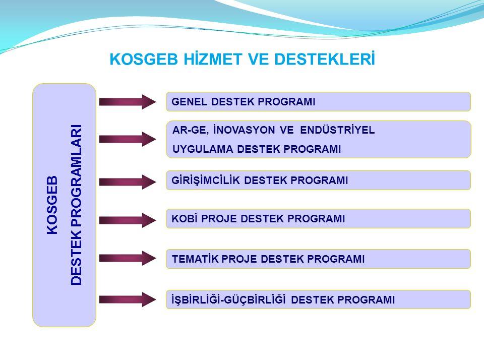Program Süresi 3 yıl Proje Süresi 6-24 ay Destek Üst Limiti 150.000 TL Destek Oranı 1.