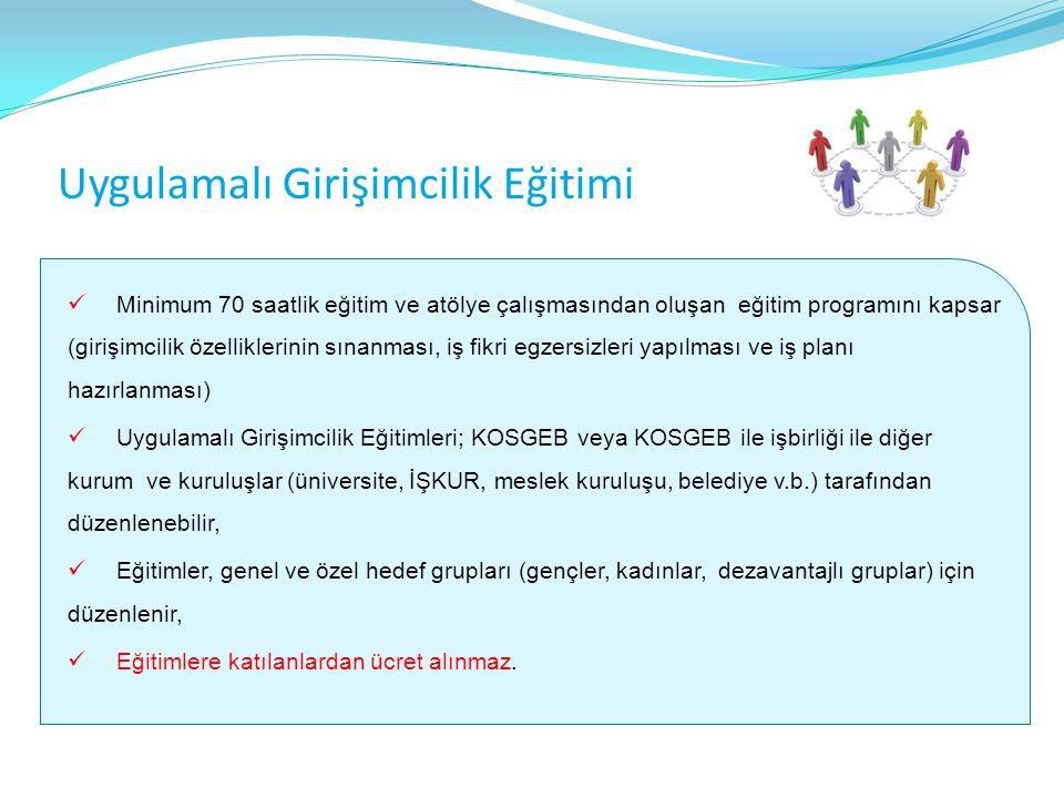 2012 Yılında Düzenlenen Uygulamalı Girişimcilik Eğitimi İlçelere Göre Dağılımı UGE Kursiyer Dağılımı