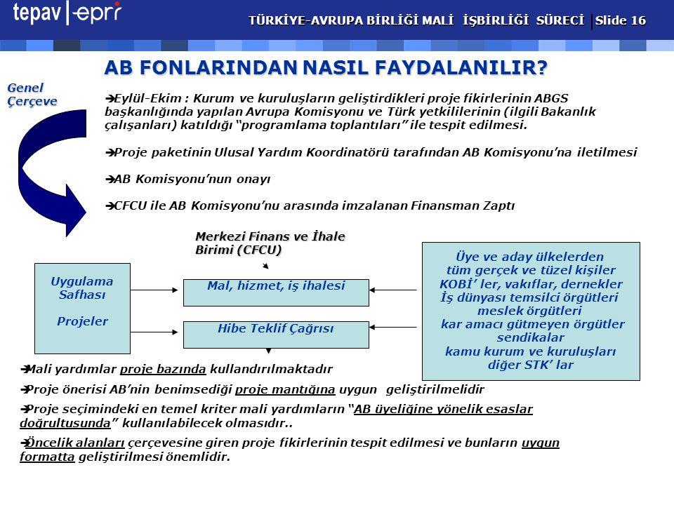 AB FONLARINDAN NASIL FAYDALANILIR.