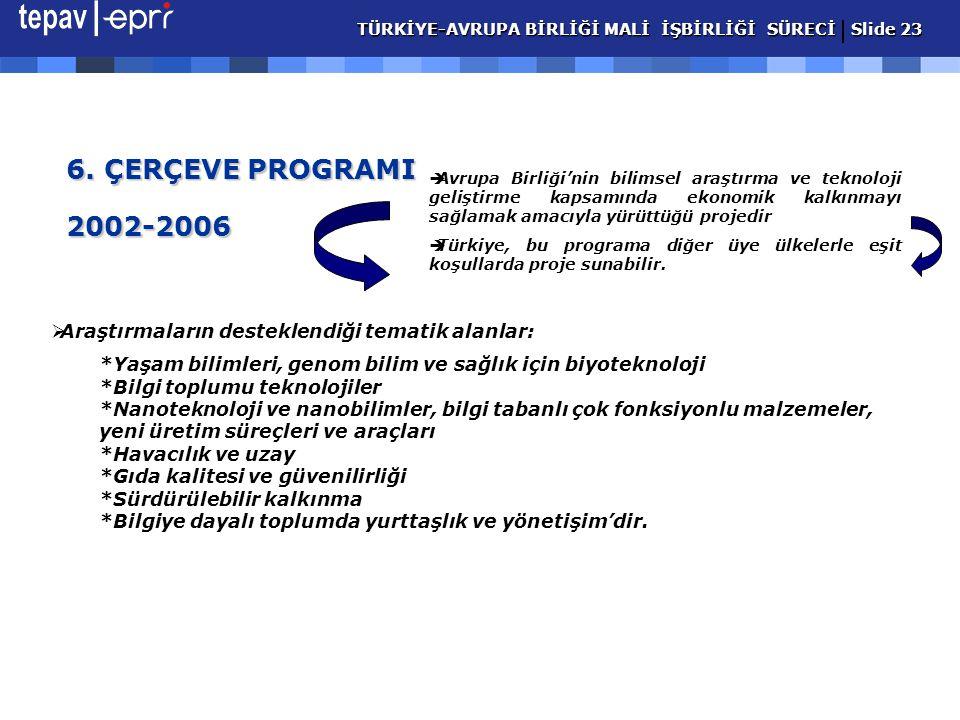 6. ÇERÇEVE PROGRAMI 2002-2006  Avrupa Birliği'nin bilimsel araştırma ve teknoloji geliştirme kapsamında ekonomik kalkınmayı sağlamak amacıyla yürüttü