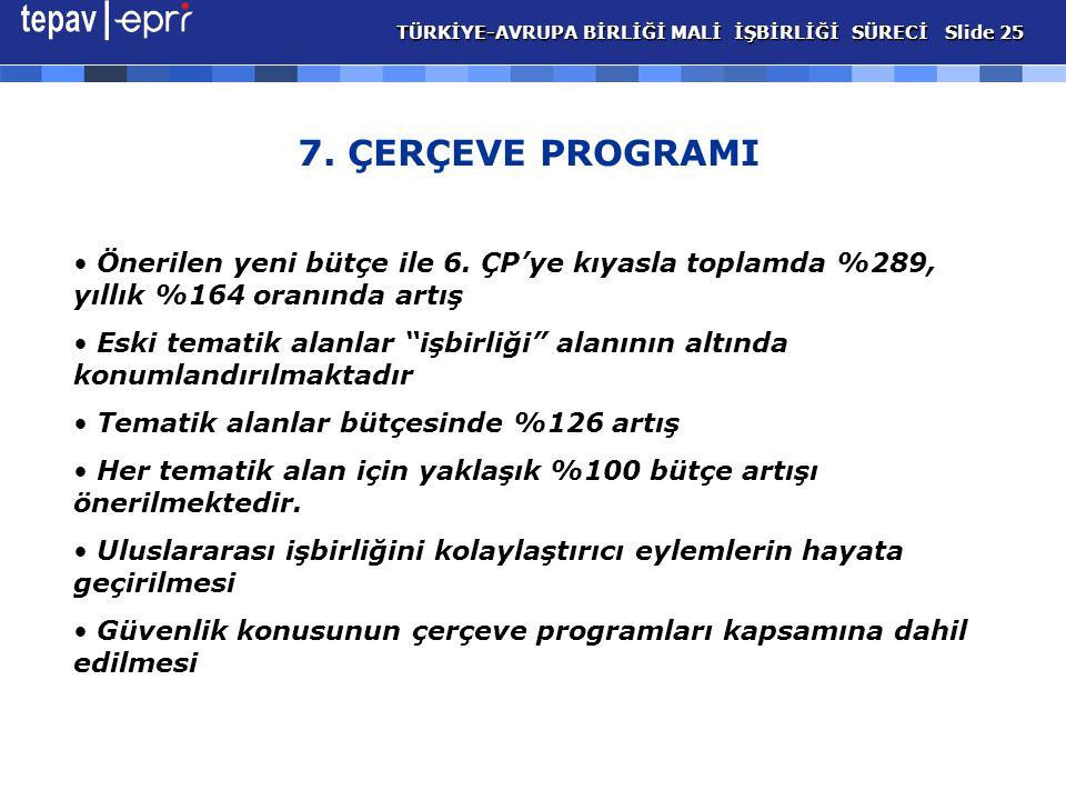 7. ÇERÇEVE PROGRAMI Önerilen yeni bütçe ile 6.