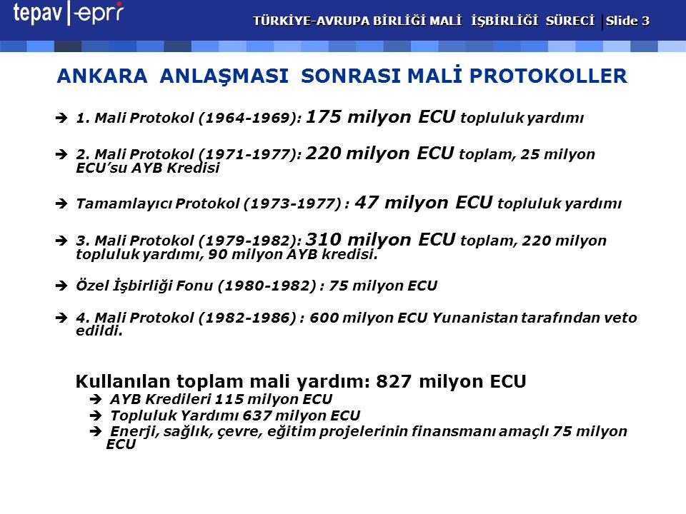 ANKARA ANLAŞMASI SONRASI MALİ PROTOKOLLER  1.