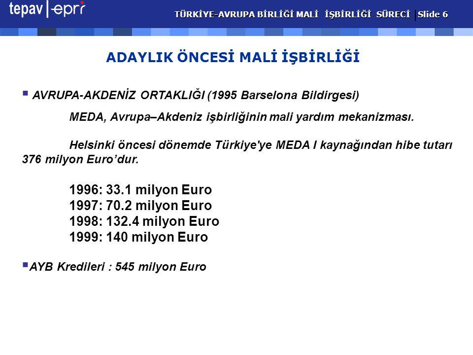 MALİ İŞBİRLİĞİNDE KURUMSAL YAPILANMA 17 Aralık 2001 : AB tarafından Türkiye için Katılım Öncesi Mali Yardıma Dair Çerçeve Tüzük yayımlandı.
