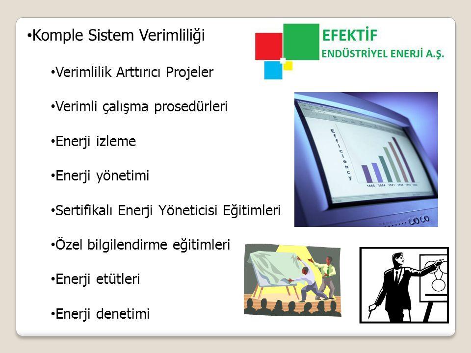 Komple Sistem Verimliliği Verimlilik Arttırıcı Projeler Verimli çalışma prosedürleri Enerji izleme Enerji yönetimi Sertifikalı Enerji Yöneticisi Eğitimleri Özel bilgilendirme eğitimleri Enerji etütleri Enerji denetimi