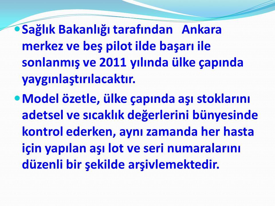 Sağlık Bakanlığı tarafından Ankara merkez ve beş pilot ilde başarı ile sonlanmış ve 2011 yılında ülke çapında yaygınlaştırılacaktır. Model özetle, ülk