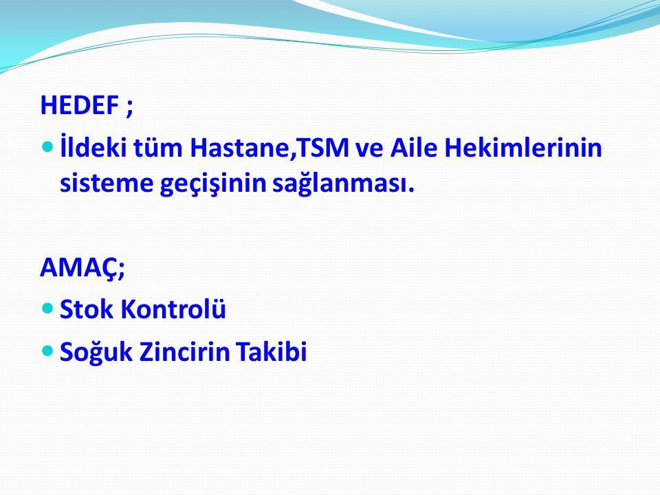 KAREKOD UYGULAMASI TC Kimlik Numarası olmayan bebeklere geçici TC Kimlik Numarası üretiyor.