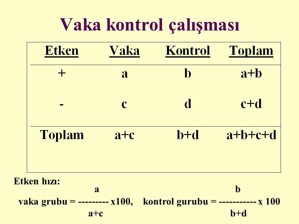 Vaka kontrol çalışması Etken hızı: a b vaka grubu = --------- x100, kontrol gurubu = ----------- x 100 a+c b+d