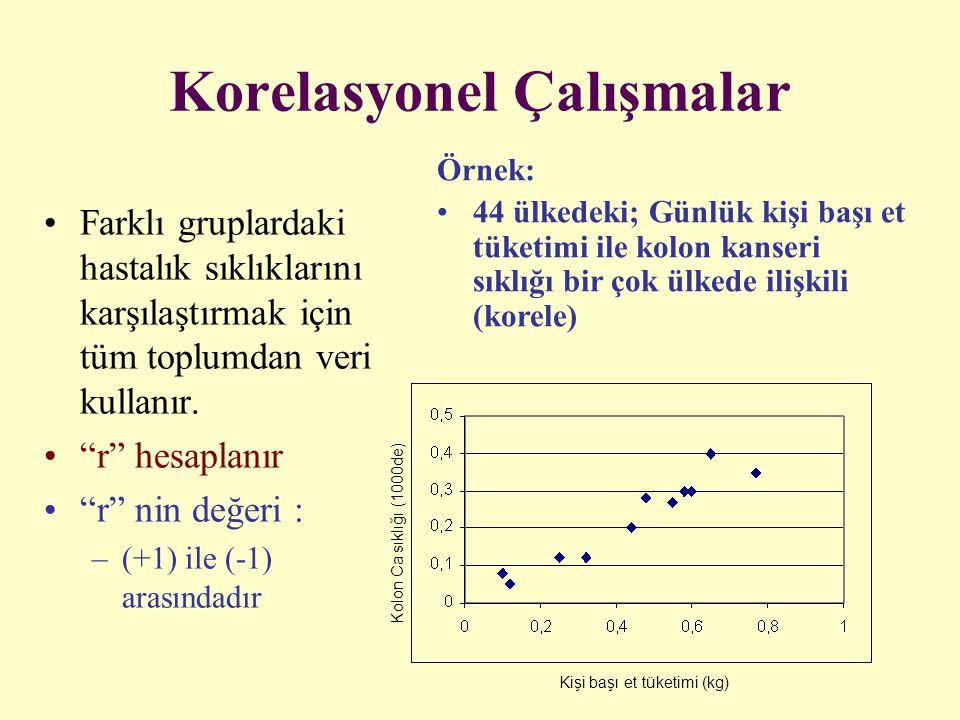 Metodolojik Araştırmalar Tanı yöntemlerinin değerini Gözlemcilerin ölçüm yeteneklerini / uyumunu ölçen çalışmalardır Geçerlilik ve Güvenilirlik Çalışmaları Validity (Sensitivity, Specificity ) Reproducibility Consistency