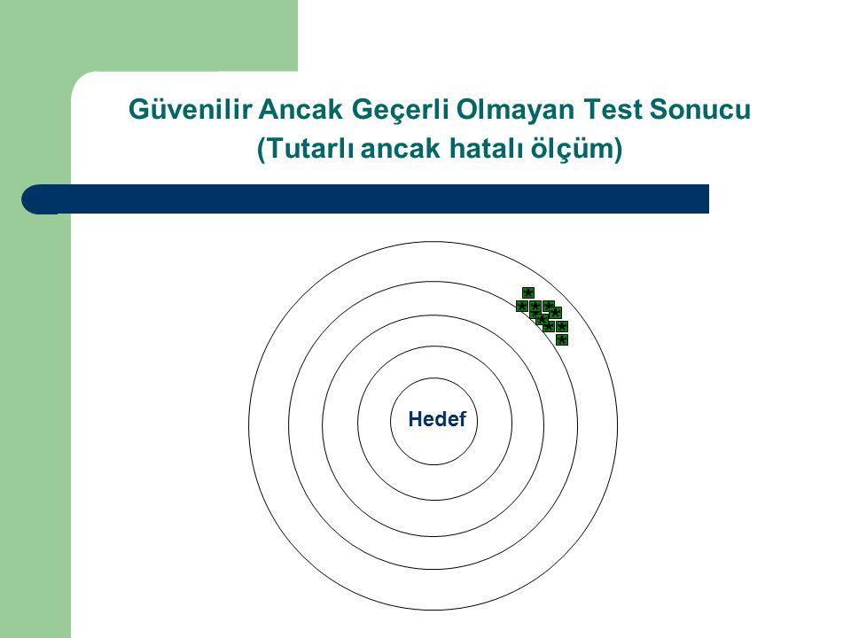 Güvenilir Ancak Geçerli Olmayan Test Sonucu (Tutarlı ancak hatalı ölçüm) Hedef