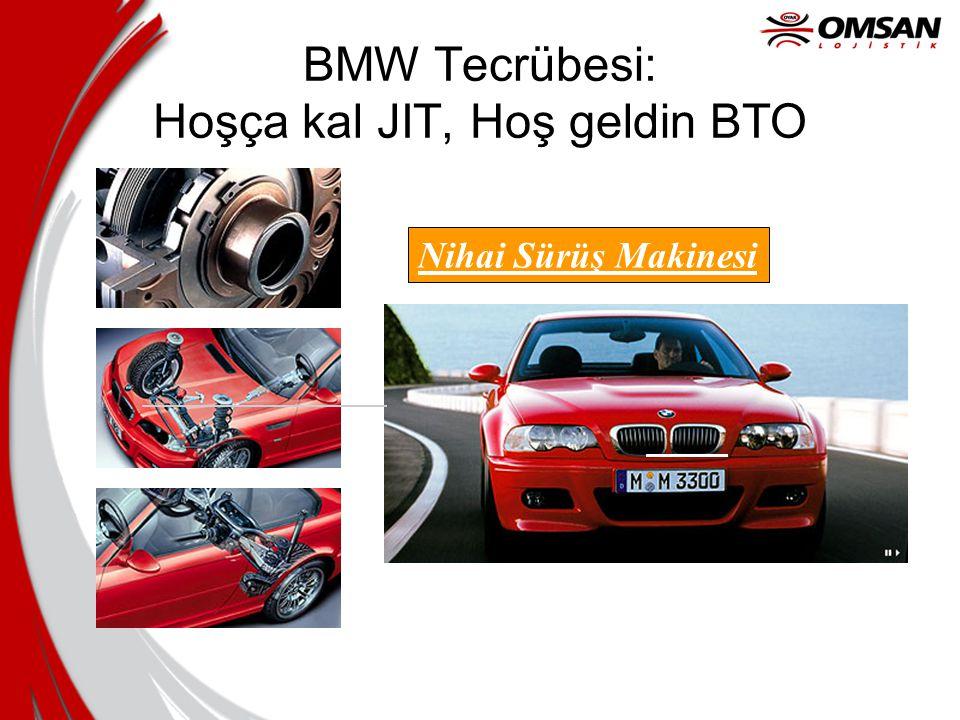 BMW Tecrübesi: Hoşça kal JIT, Hoş geldin BTO Nihai Sürüş Makinesi