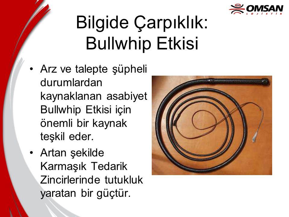 Bilgide Çarpıklık: Bullwhip Etkisi Arz ve talepte şüpheli durumlardan kaynaklanan asabiyet Bullwhip Etkisi için önemli bir kaynak teşkil eder. Artan ş