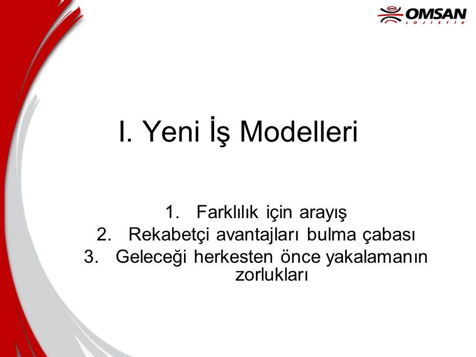 I. Yeni İş Modelleri 1.Farklılık için arayış 2.Rekabetçi avantajları bulma çabası 3.Geleceği herkesten önce yakalamanın zorlukları